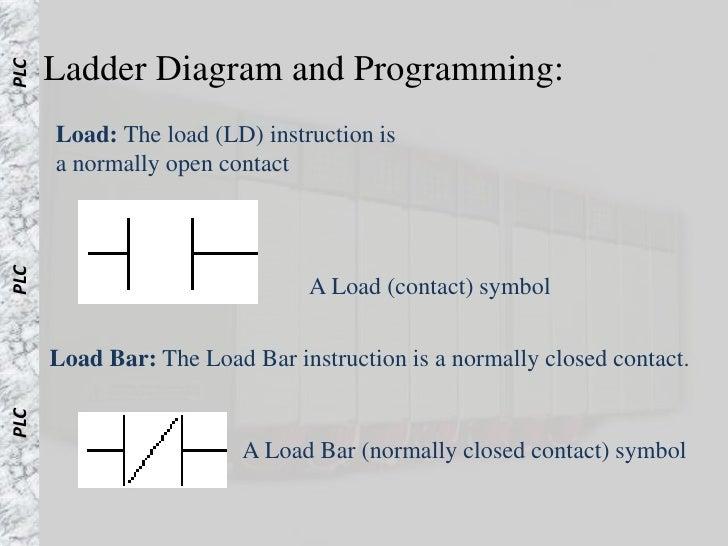 Unique Normal Circuit Breaker Symbol Component Simple Wiring