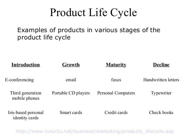 product life cycle price brand The marketing mix is most commonly executed through the 4 p's of marketing: price, product all products follow a logical product life cycle and it is vital for.