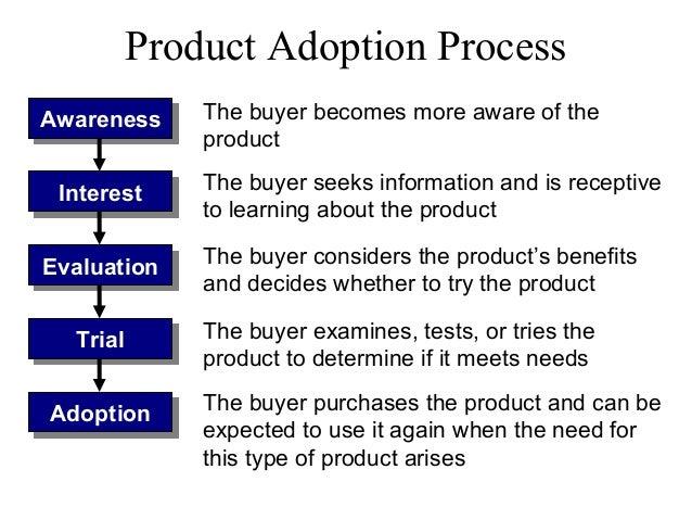 new product adoption process