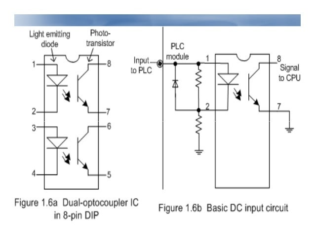 plc programmable logic controller rh slideshare net
