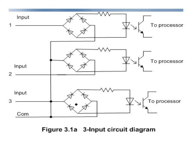 plc programmable logic controller 29 638?cb=1382449086 plc programmable logic controller  at gsmportal.co
