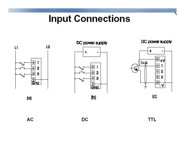 Plc Programmable Logic Controller 27461705 on light wiring diagram