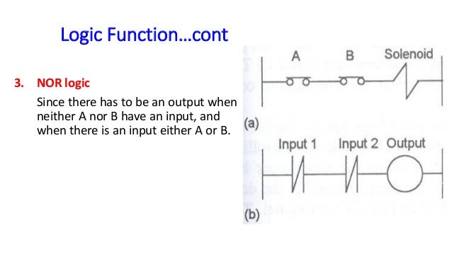 Logic Function…cont  4.NAND logic  There is no output when both A and B have an input
