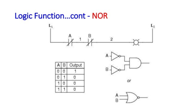 Logic Function…cont -NAND