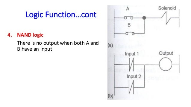 Logic Function…cont -NOT