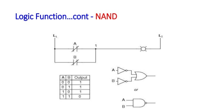 Logic Function…cont  5.XOR logic  There is no output when both input 1 and 2 given.
