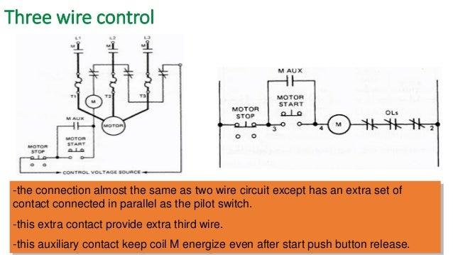 10-Siemens PLC Training lesson-S7 300