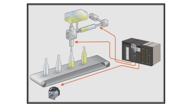 Kiln Control Systems  ◊Temperature Control  ◊Humidity Control Material Handling  ◊Pneumatic Conveying Systems  ◊Vacuum Con...