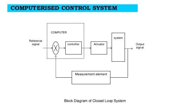       A/D        CPU  U/I  Trip  Digital  filter  Sample and holdA/D conversion  Inputtransformer  Anti aliasing fil...