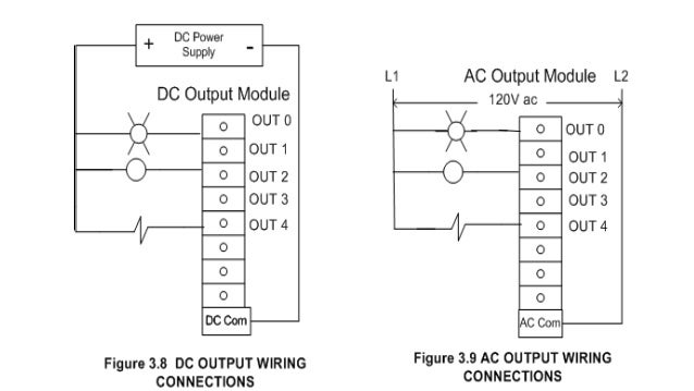 PLC  INPUTS  OUTPUTS  MOTOR  LAMP  CONTACTOR  PUSHBUTTONS