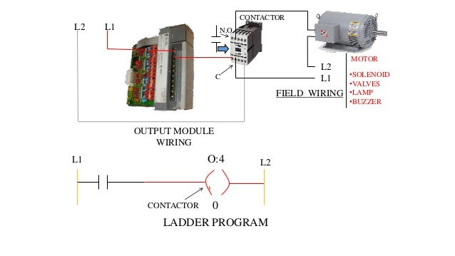 IN  PLC  Analog  Input  Module  Tank  Level Transmitter  An analog input is an input signal that has a continuous  signal....
