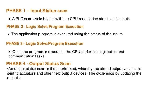 PLC Signal Flow  Programming Terminal  O:0/7  O:0/7  O:1/5  Output Devices  Output Modules  Processor Memory  Input Module...