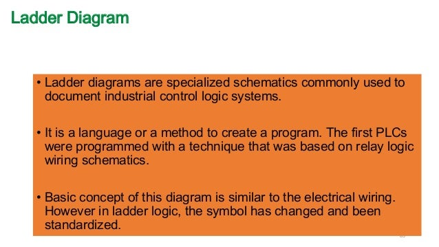 Ladder logic is a programming language used to develop software for PLC used in industrial control applications.  RUNGES  ...