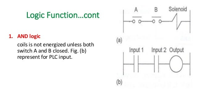 Logic Function…cont  2.OR logic  Coils is not energized until either A or B closed