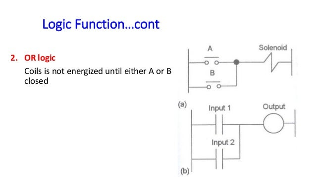 Logic Function…cont  3.NOR logic  Since there has to be an output when neither A nor B have an input, and when there is an...