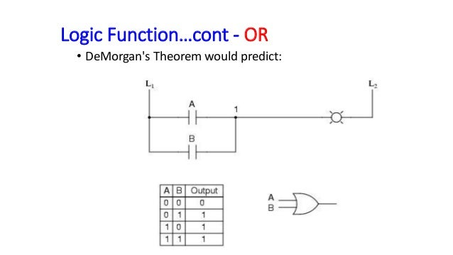 Logic Function…cont -NOR