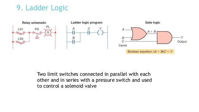 Plc basics ladder logic two limit switches connected in parallel and used to control a solenoid valve 47 ccuart Image collections