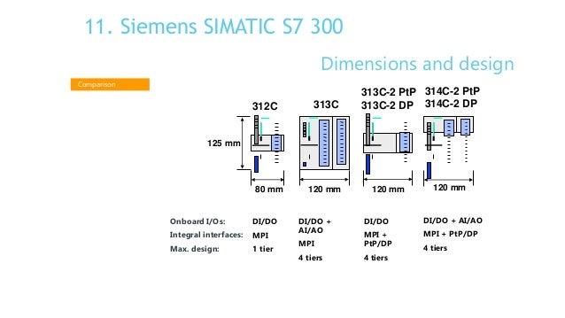plc basics 53 638?cb=1471526331 plc basics cpu 313c wiring diagram at mifinder.co