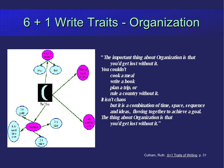 """6 + 1 Write Traits - Organization """" The important thing about Organization is that you'd get lost without it. You couldn't..."""