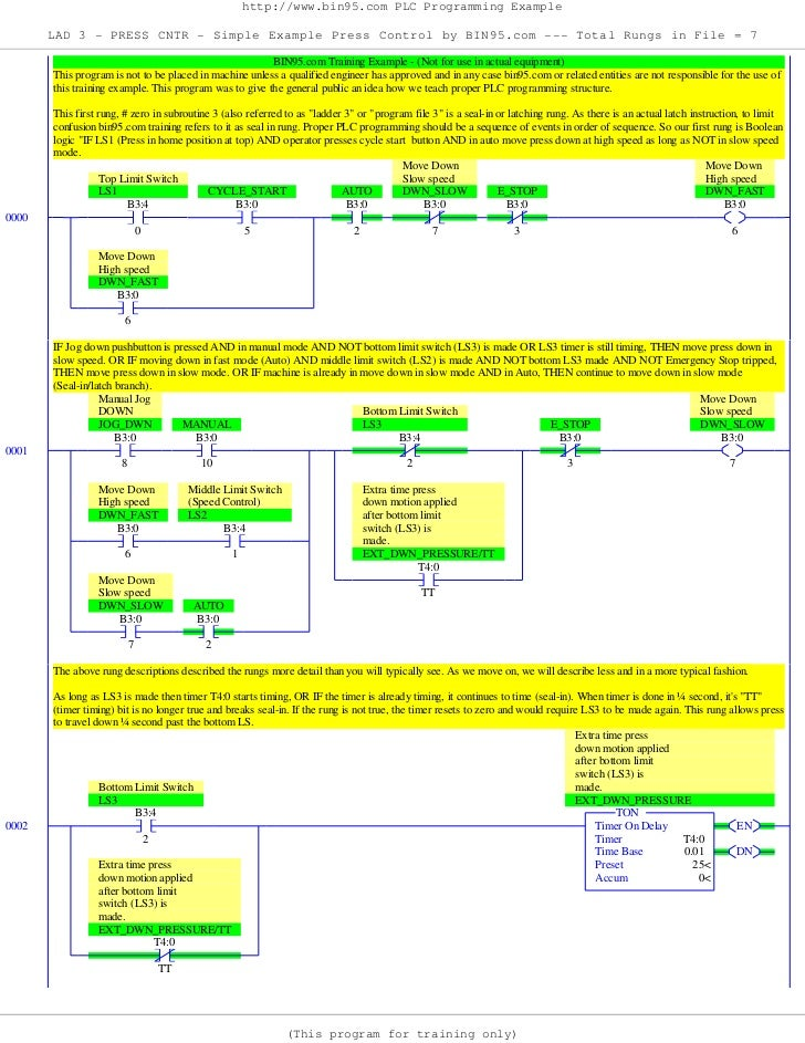 plc programming example hydraulic press