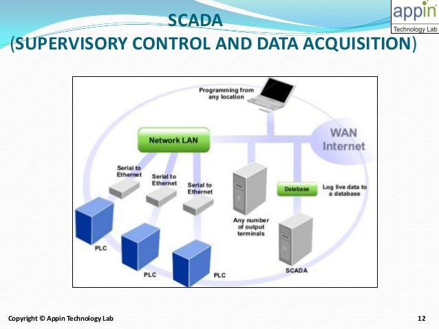 Data Acquisition And Control : Plc scada by ankit