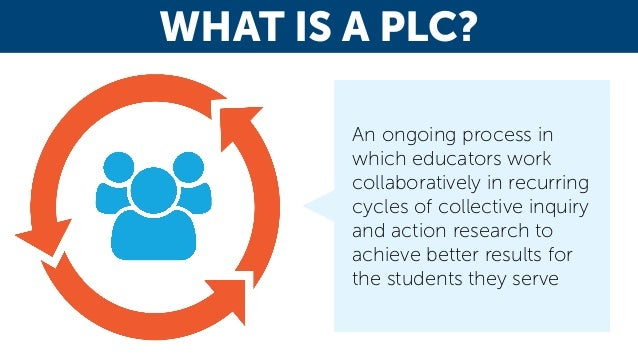 WHAT IS A PLC? An ongoing process in which educators work collaboratively in recurring cycles of collective inquiry and ac...