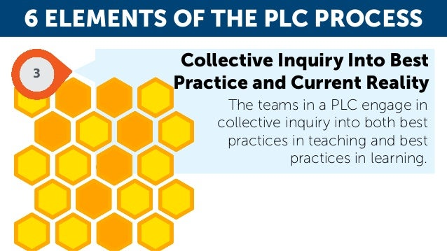 6 Elements of the Professional Learning Community Process