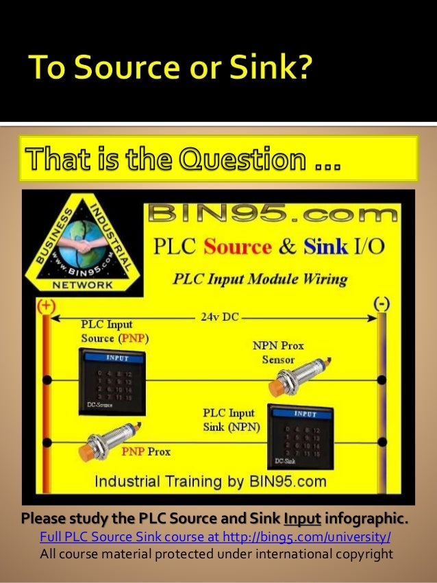 •Please study the PLC Source and Sink Input infographic.  Please study the PLC Source and Sink Input infographic.  Full PL...