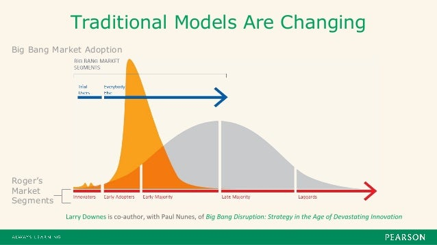 tesco product life cycle