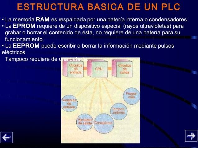 Plc 2010(b) Slide 3