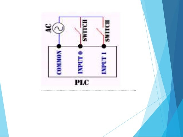 PLC Components TIMERS  Do not physically exist.  They come in many varieties and increments. The most common type is an...