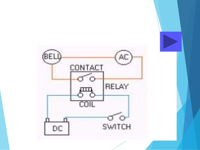 PLC Components  DATA STORAGE  Typically there are registers assigned to simply store data.  They are usually used as te...