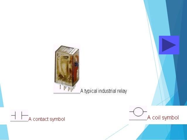 Combination of Logic gates A A B B C C O Two out of three logic with digital Gates