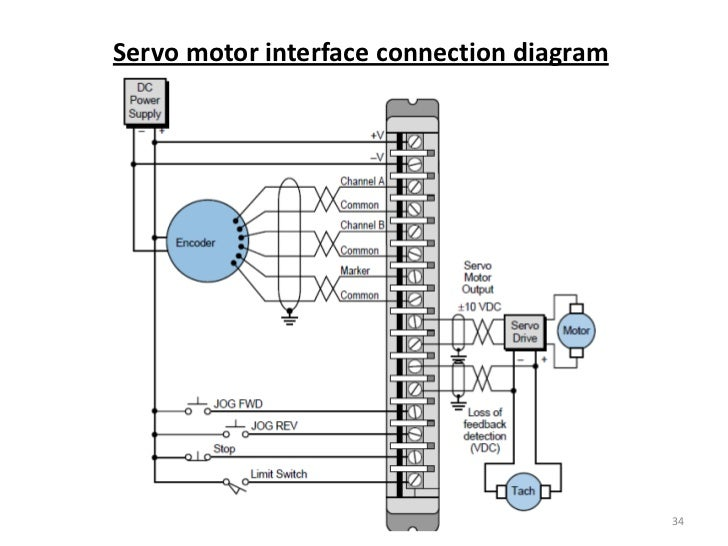 plc analog and special io 34 728 motor rtd wiring diagram motor wiring diagrams instruction motor rtd wiring diagram at creativeand.co
