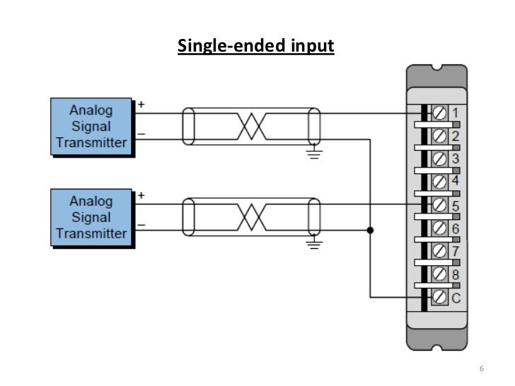 Wiring Diagram For Plc Analogue Input Card