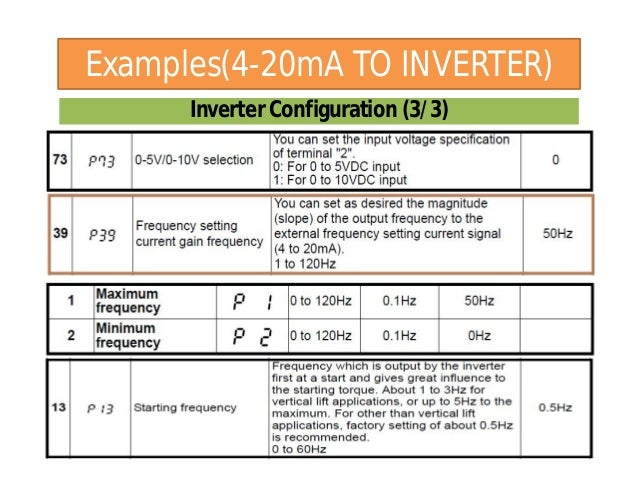 plc analog input output programming