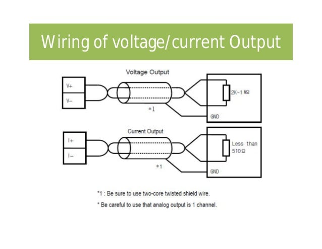 plc analog input output programming wiring of voltage current output