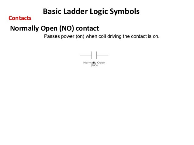Programmable logic controller and ladder logic programming basic ladder logic ccuart Gallery