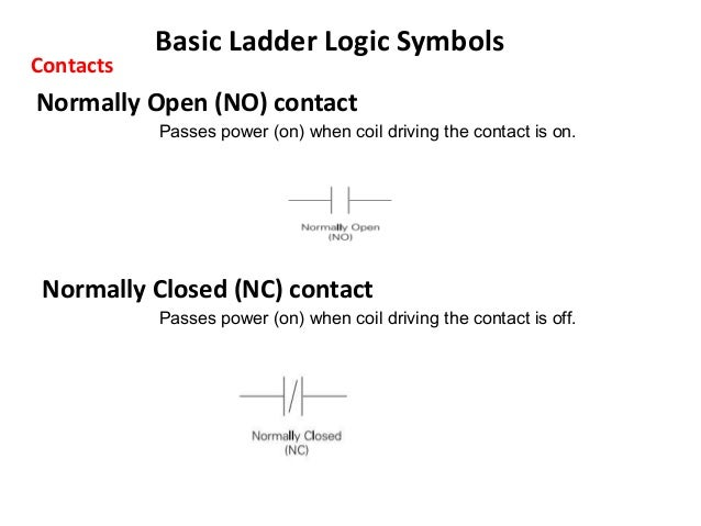 Ladder Diagram Symbols Data Wiring Diagrams