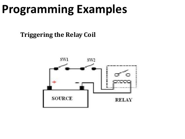 Programmable logic controller and ladder logic programming programming examples triggering the relay coil 44 ladder diagram ccuart Image collections