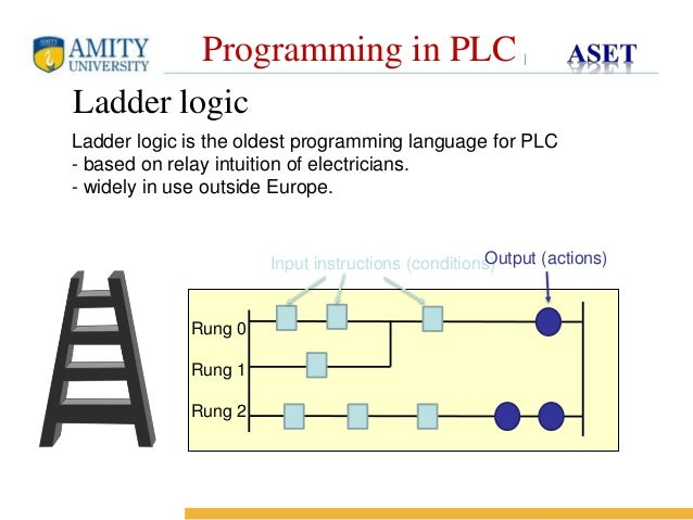 plc and scada project ppt