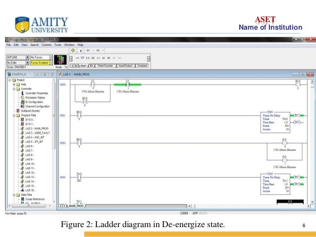 Plc and scada theory ppt aset 6 ccuart Gallery