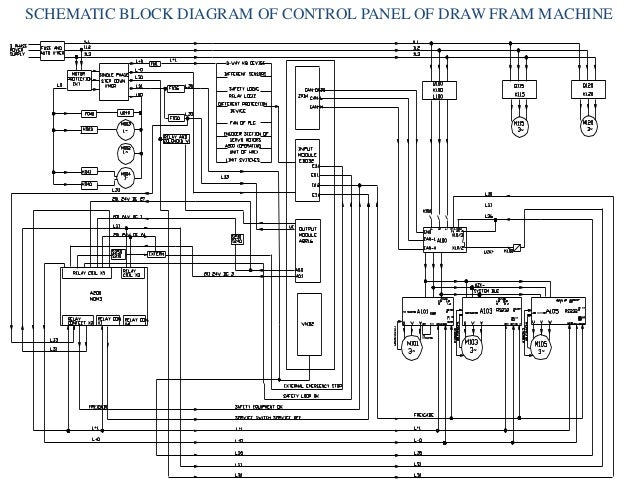 industrial automation using b r plc rh slideshare net plc Wiring Schematic plc Layout