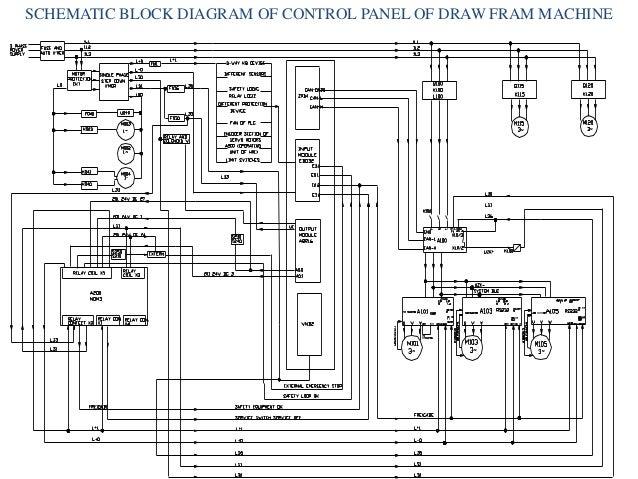 Plc Cabinet Wiring Diagram : Plc cabinet design nagpurentrepreneurs