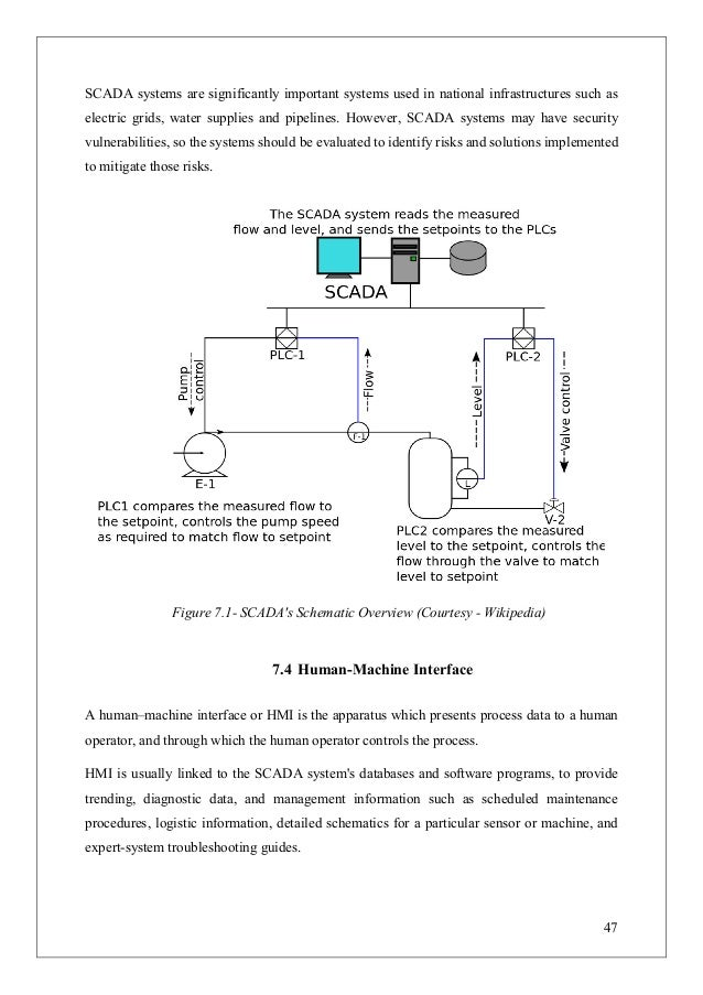 plc based home automation undergrad thesis rh slideshare net Types of Engineering Controls Controls Engineering Degree
