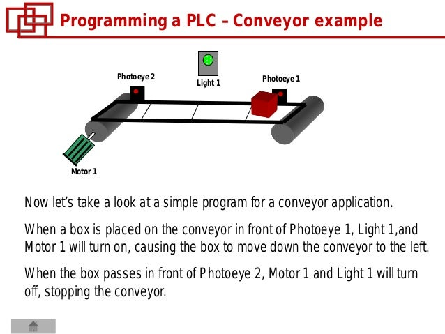 Plc basics ton ladder logic example 43 programming a plc conveyor ccuart Choice Image