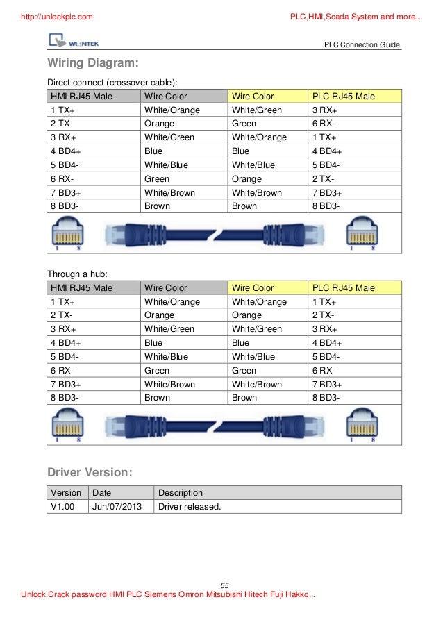 plc connection guide [unlockplc com]Hmi Wiring Diagram #13