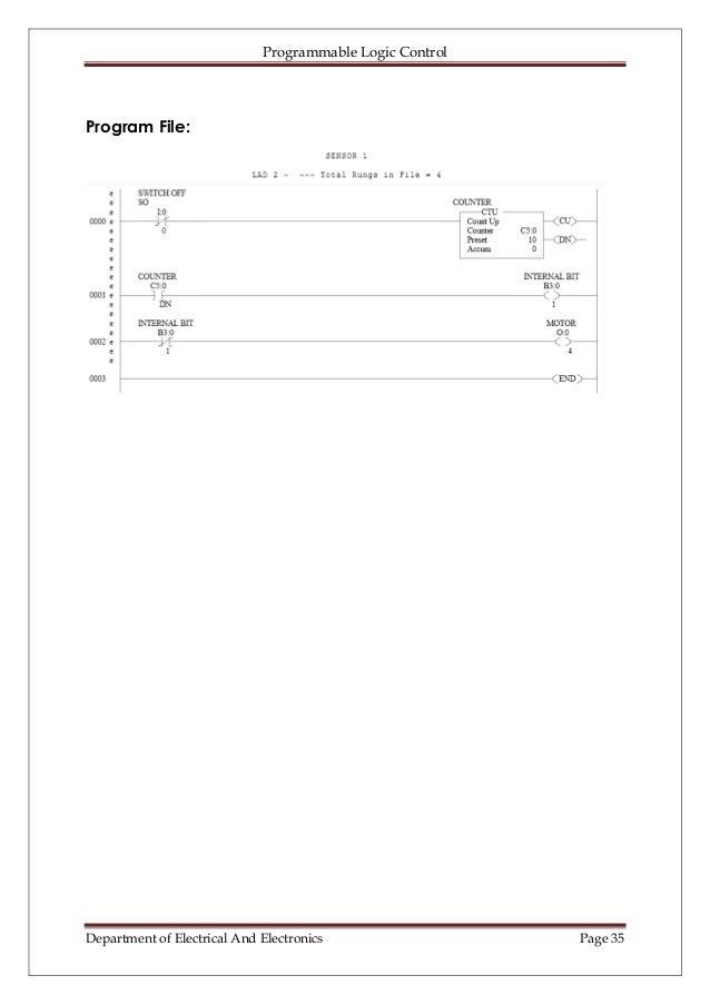 Plc documentation final