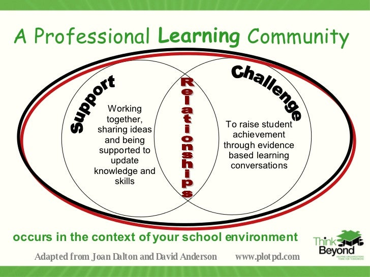 professional learning community essay Explore pam reynolds's board professional learning communities on  pinterest | see more  setting smart website goals good for essay writing too.