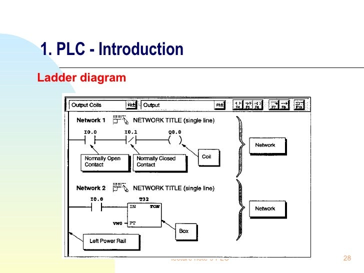 Plc introduction plc introduction ladder diagram lecture note 9 plc ccuart Gallery